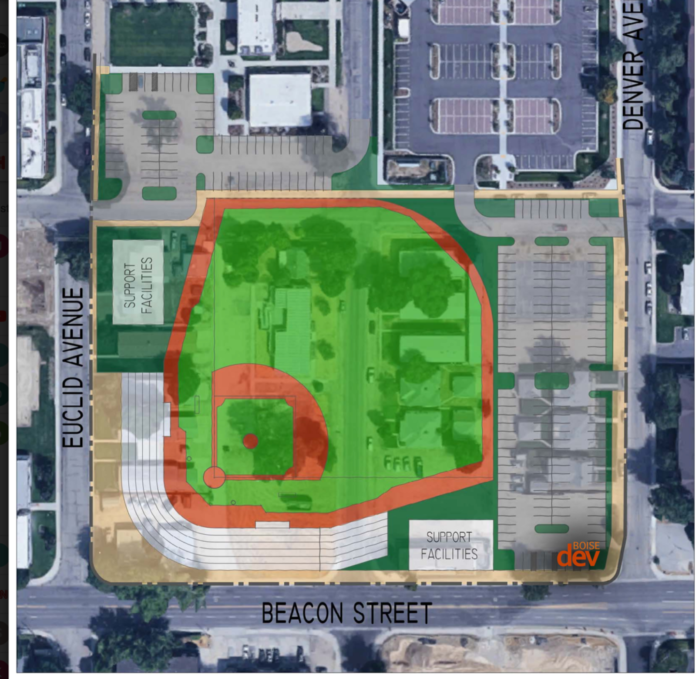 Boise State ballpark proposed site plan.