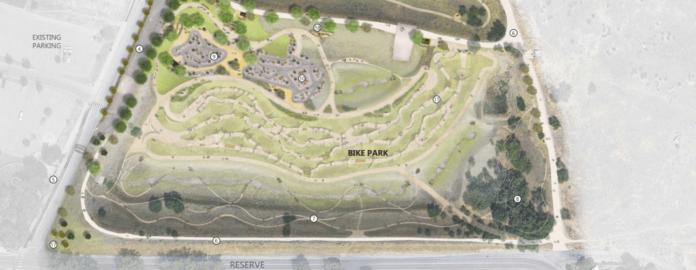 Boise Bike Park