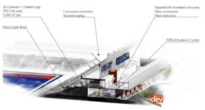 Scoop: Documents show more Albertsons Stadium possibilities: restrooms, concourse, terrace