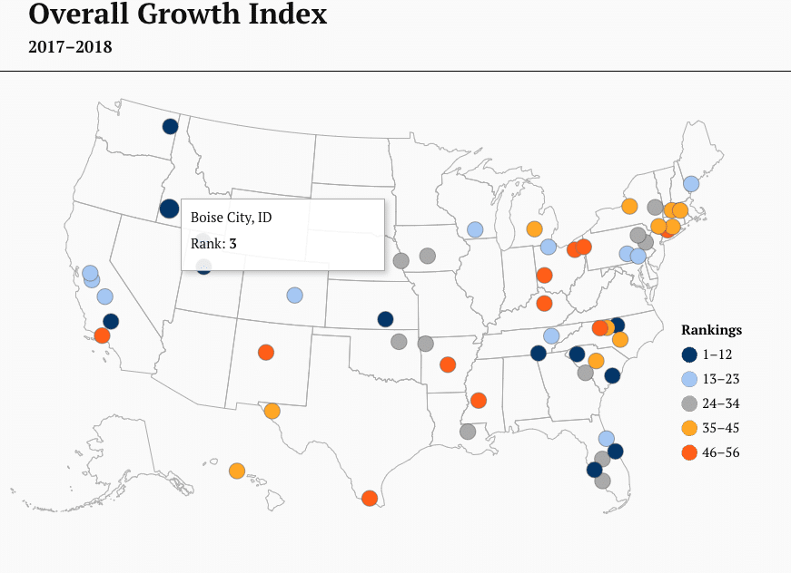 US Overall Growth Index 2017-2018