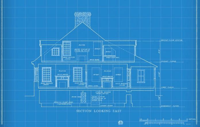 Blueprint generic